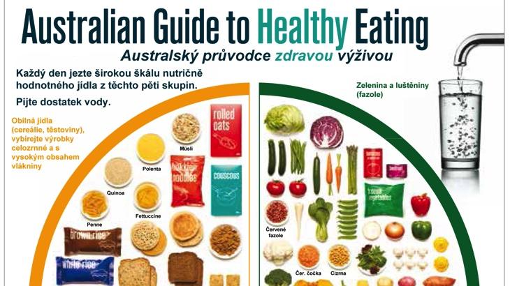 Australská vládní lékařská organizace schvaluje veganství